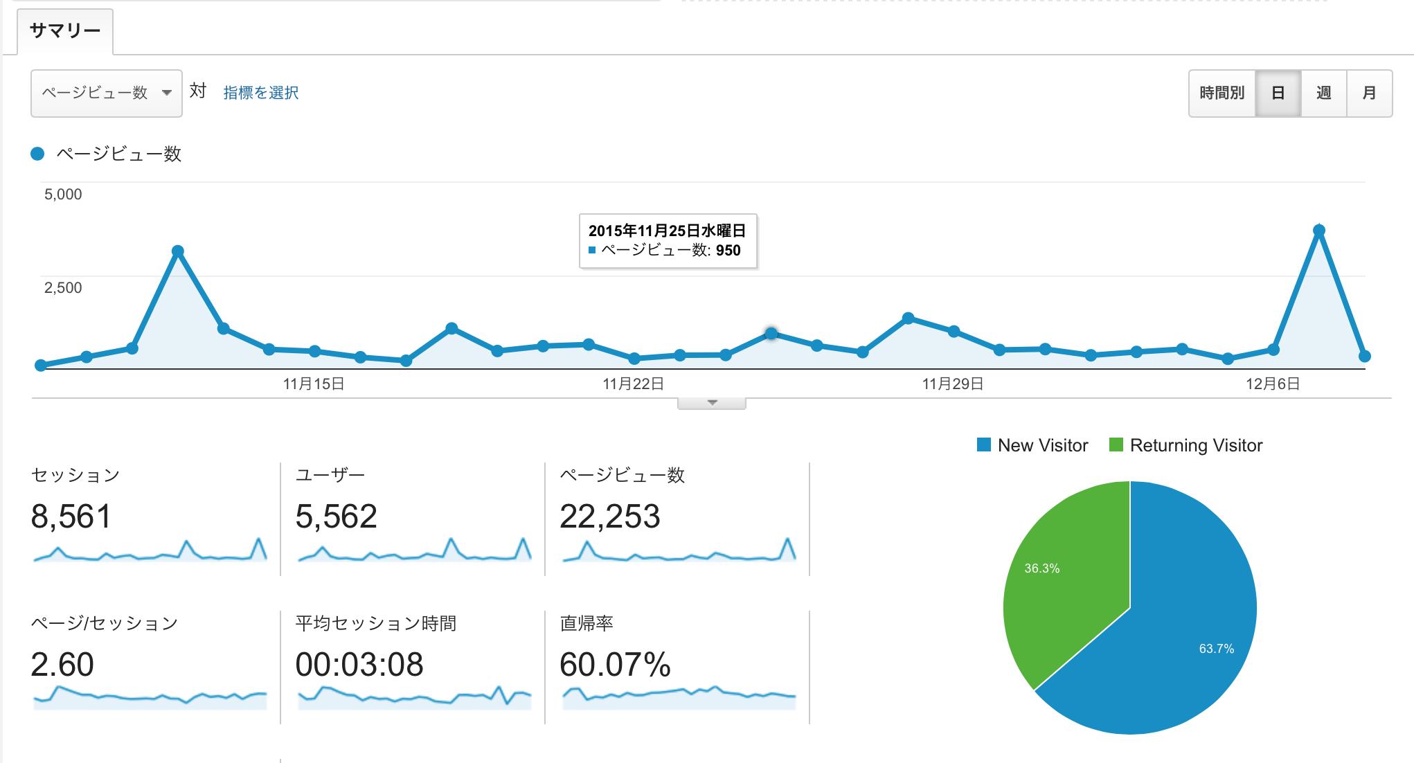 スクリーンショット 2015-12-08 10.24.58