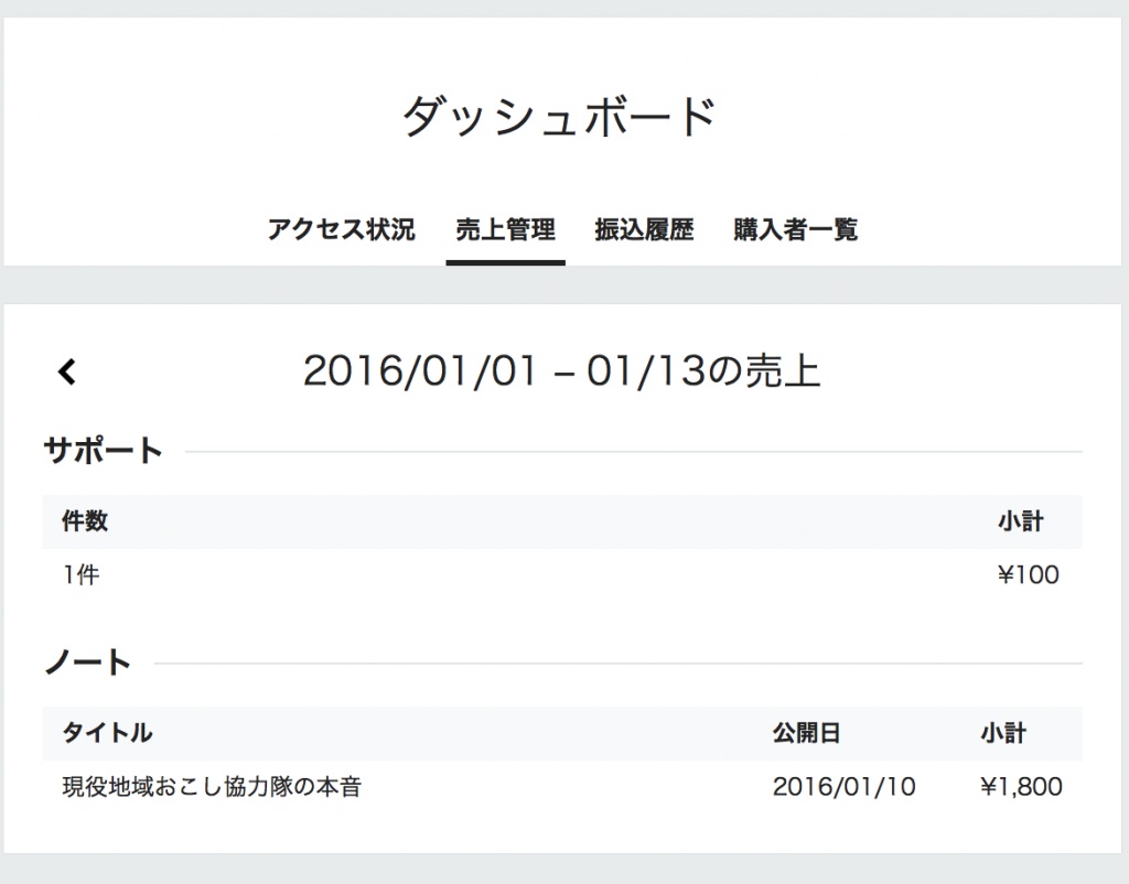 スクリーンショット 2016-01-13 11.05.34