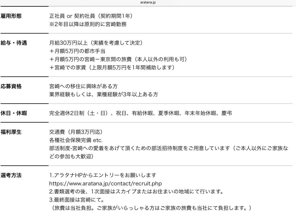 aratana.jp